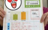 添削第1回目終了★【介護食コーディネーター】